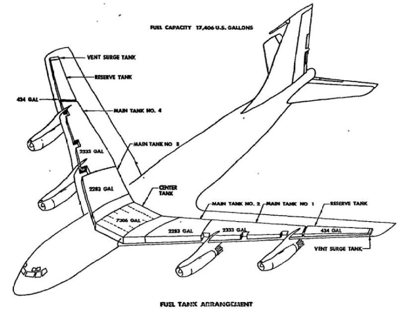 Distribución de los tanques de combustible en un B-707
